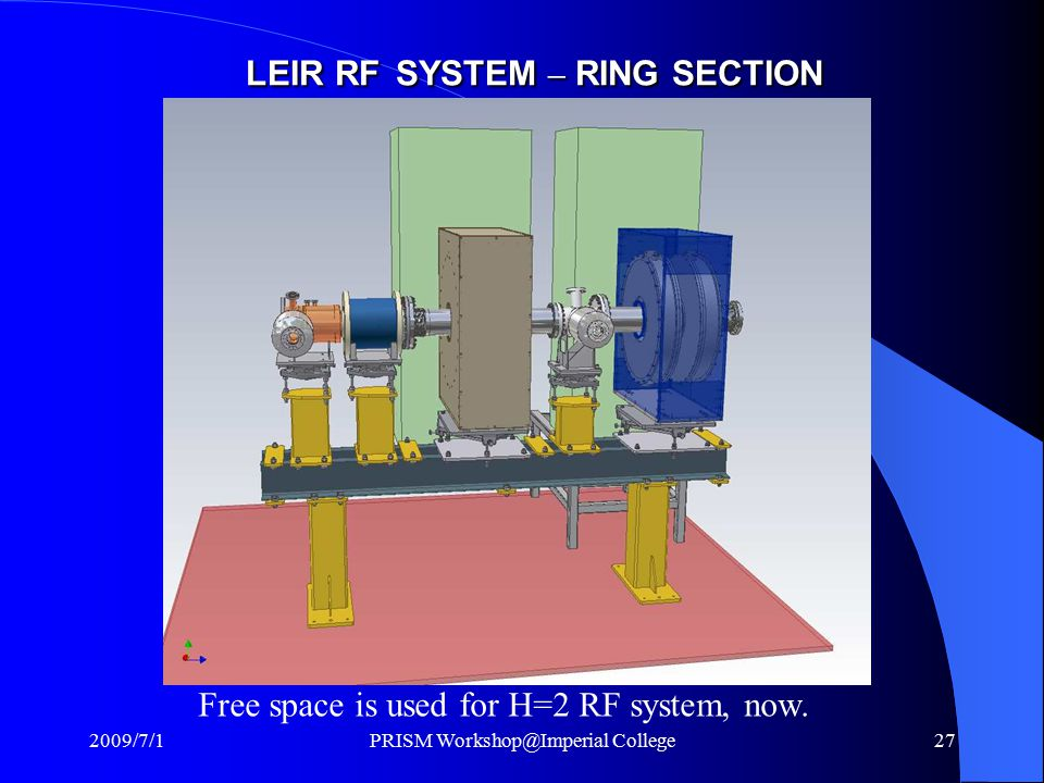 LEIR RF SYSTEM – RING SECTION Free space is used for H=2 RF system, now.