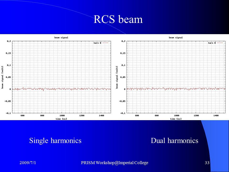 Single harmonicsDual harmonics RCS beam 2009/7/1PRISM Workshop@Imperial College33