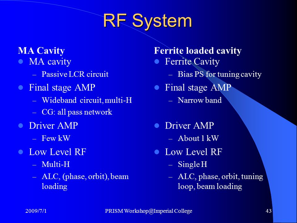 RF System MA Cavity MA cavity – Passive LCR circuit Final stage AMP – Wideband circuit, multi-H – CG: all pass network Driver AMP – Few kW Low Level R