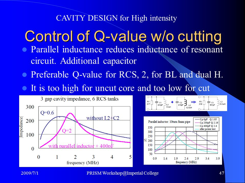 Control of Q-value w/o cutting Parallel inductance reduces inductance of resonant circuit. Additional capacitor Preferable Q-value for RCS, 2, for BL