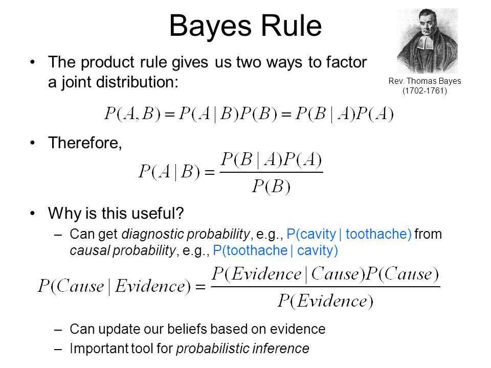 Bayes Rule The product rule gives us two ways to factor a joint distribution: Therefore, Why is this useful.