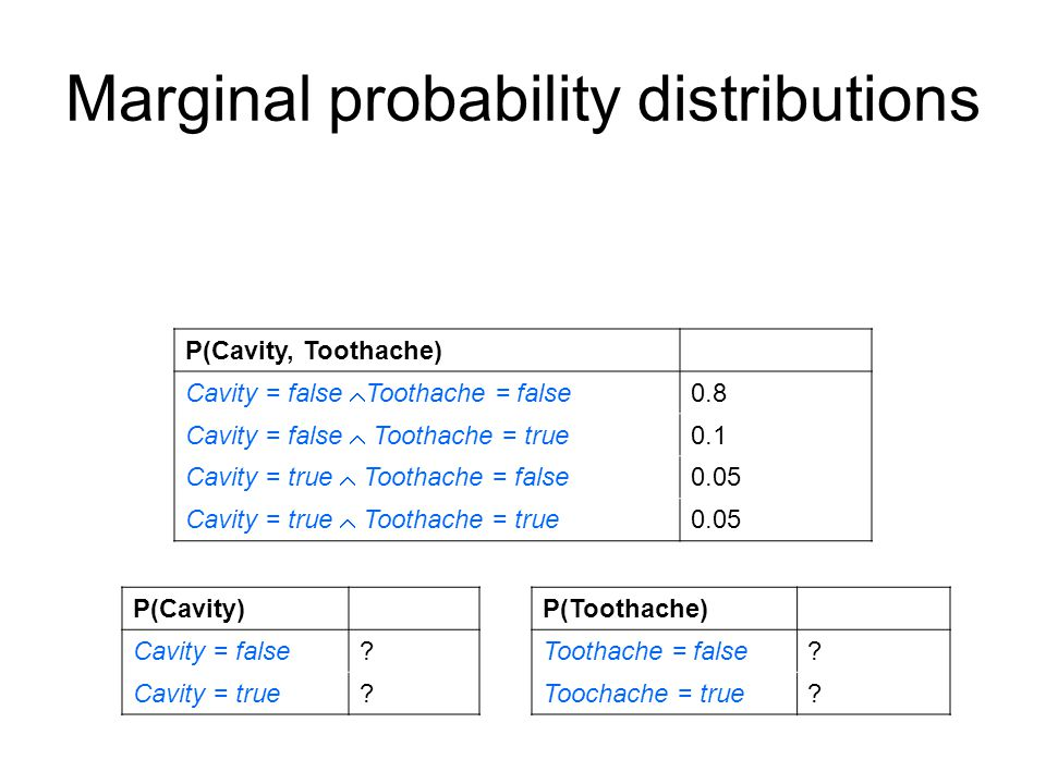 Marginal probability distributions P(Cavity, Toothache) Cavity = false  Toothache = false 0.8 Cavity = false  Toothache = true 0.1 Cavity = true  Toothache = false 0.05 Cavity = true  Toothache = true 0.05 P(Cavity) Cavity = false.