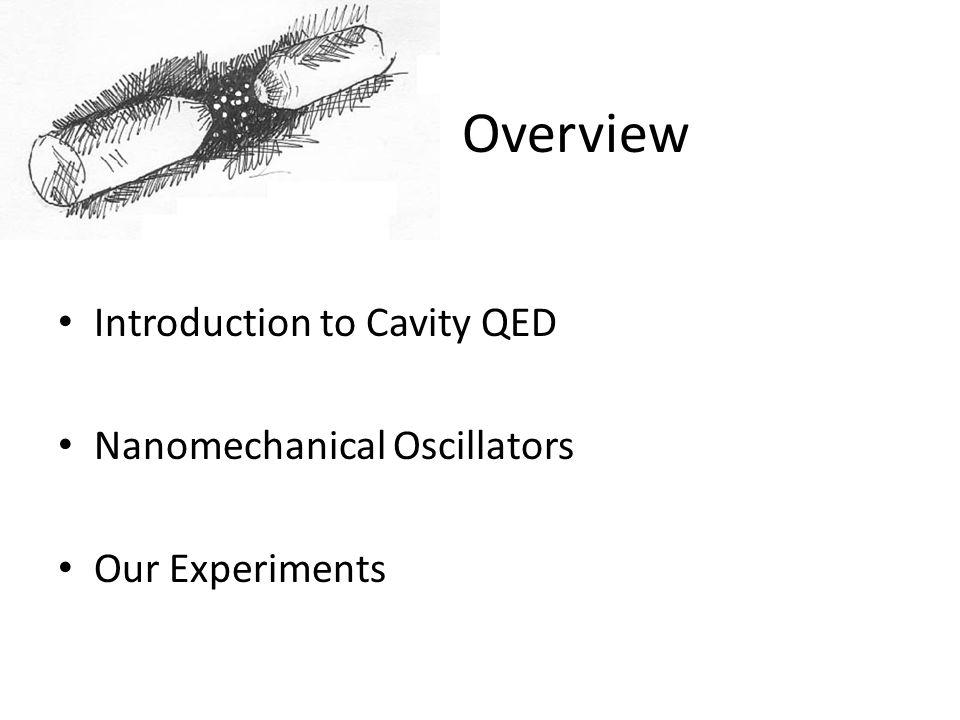 Cavity QEDNanomechanical OscillatorsOur Experiments Fabry Perot Cavity – Free Spectral Range – Linewidth ( 2 κ) – Finesse ( ) Some Cavity Basics http://en.wikipedia.org/wiki/Fabry-Perot