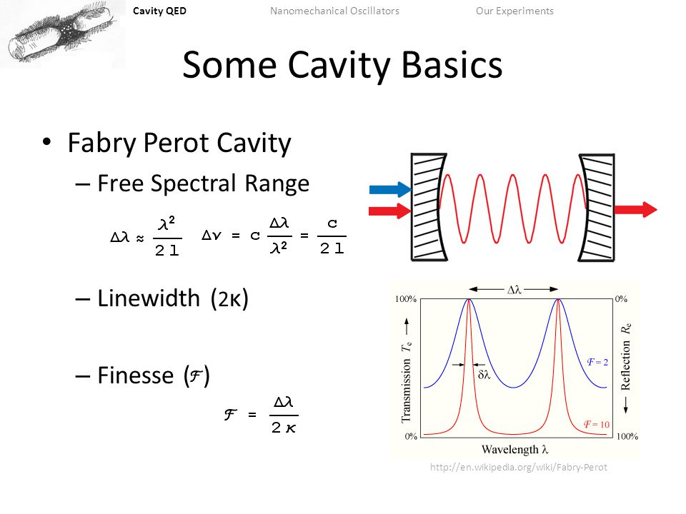 Cavity QEDNanomechanical OscillatorsOur Experiments Our Experiments Two lasers resonant with cavity – 850 nm locks cavity length and produces an optical dipole trap via Stark effect Optical wells have trap frequency ω m = ~ 40 kHz – 780 nm probes atoms and adds additional force on atoms (when ω laser ≠ ω atom )