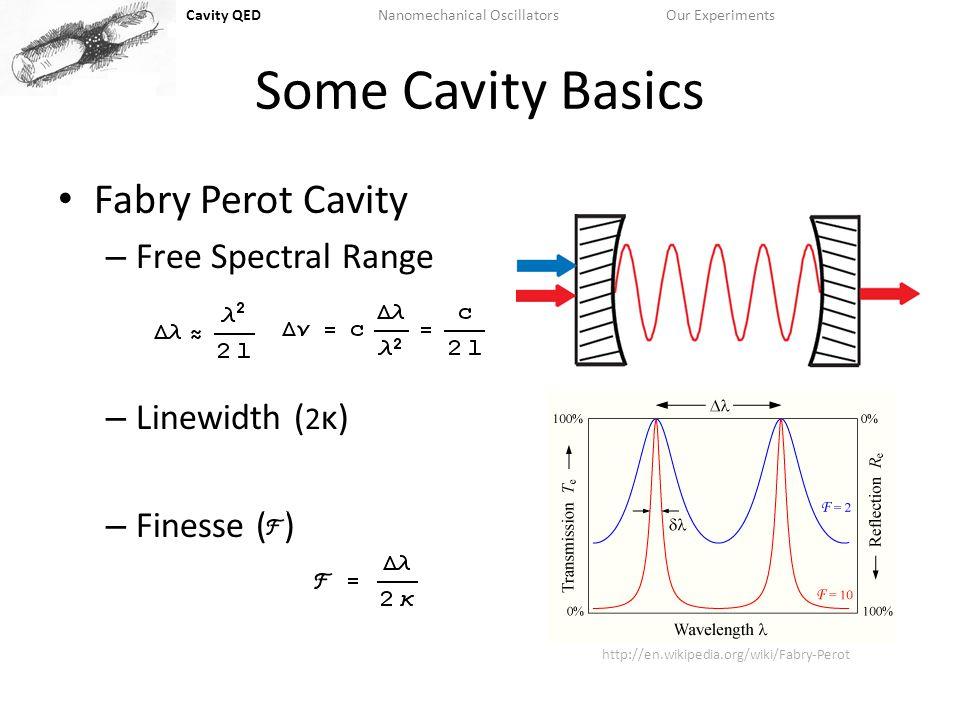 Cavity QEDNanomechanical OscillatorsOur Experiments Optical Cavities Planar Cavity Confocal Cavity Near-Planar Cavity