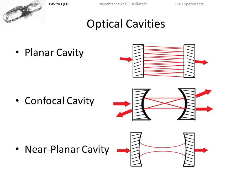 Cavity QEDNanomechanical OscillatorsOur Experiments Other Optical Cavities Half-Planar Cavity Toroidal Resonator T.