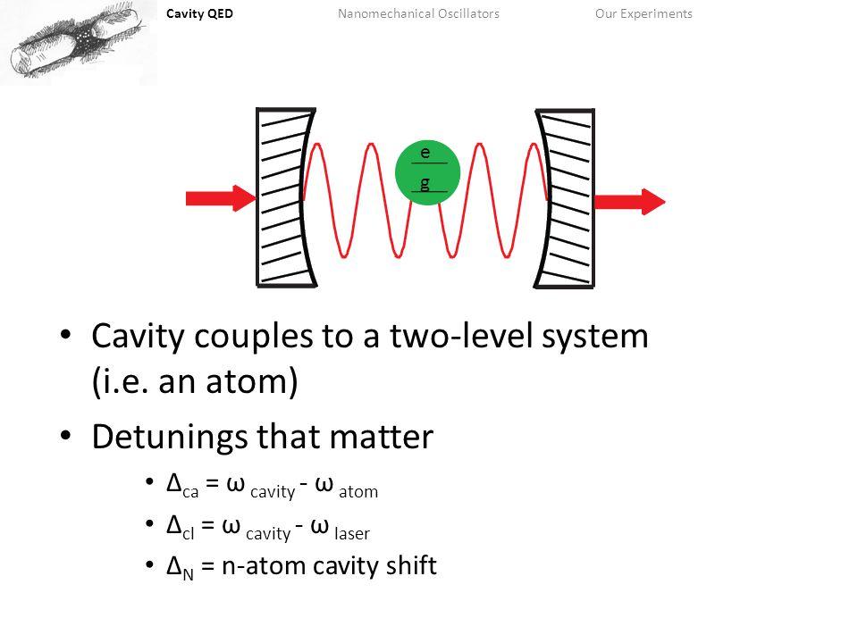 Cavity QEDNanomechanical OscillatorsOur Experiments γ = spontaneous emission κ = cavity decay rate g = coupling strength parameter – where d is dipole matrix element of atom – V c is mode volume of cavity γ g κ