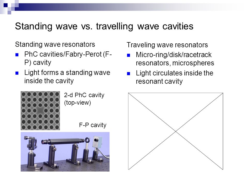 Standing wave resonators PhC cavities/Fabry-Perot (F- P) cavity Light forms a standing wave inside the cavity Traveling wave resonators Micro-ring/dis