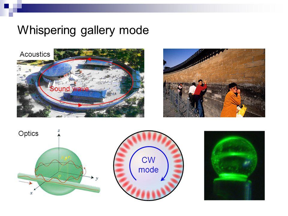 Whispering gallery mode CW mode Sound wave Acoustics Optics