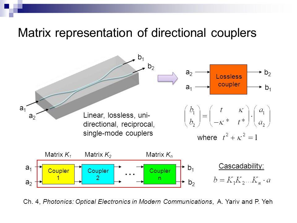 Matrix representation of directional couplers a1a1 a2a2 b1b1 b2b2 a2a2 a1a1 b2b2 b1b1 Lossless coupler Ch. 4, Photonics: Optical Electronics in Modern