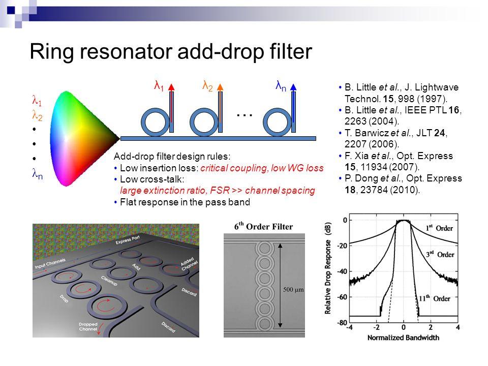 Ring resonator add-drop filter λ 1 λ 2 λ n λ1λ1 λ2λ2 … λnλn Add-drop filter design rules: Low insertion loss: critical coupling, low WG loss Low cross