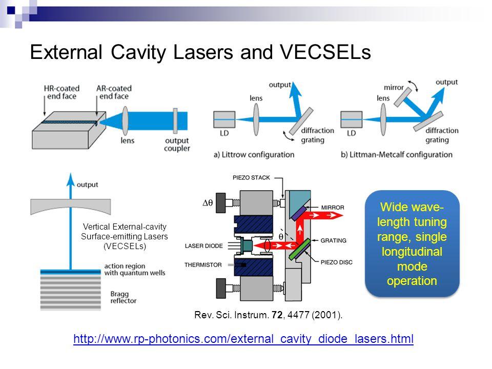 http://www.rp-photonics.com/external_cavity_diode_lasers.html External Cavity Lasers and VECSELs Rev.