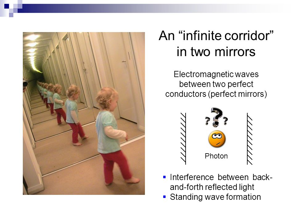 An infinite corridor in two mirrors Electromagnetic waves between two perfect conductors (perfect mirrors) Photon  Interference between back- and-forth reflected light  Standing wave formation