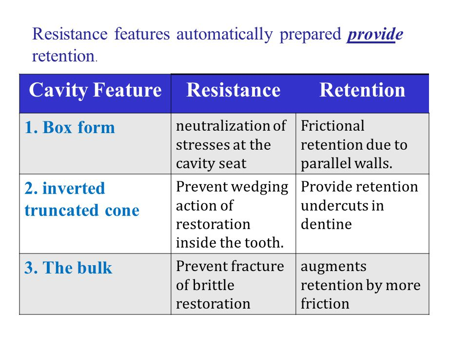 RetentionResistanceCavity Feature Frictional retention due to parallel walls. neutralization of stresses at the cavity seat 1. Box form Provide retent