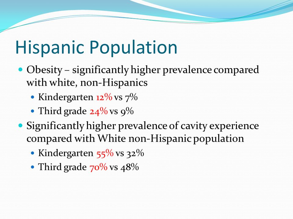 Hispanic Population Obesity – significantly higher prevalence compared with white, non-Hispanics Kindergarten 12% vs 7% Third grade 24% vs 9% Significantly higher prevalence of cavity experience compared with White non-Hispanic population Kindergarten 55% vs 32% Third grade 70% vs 48%