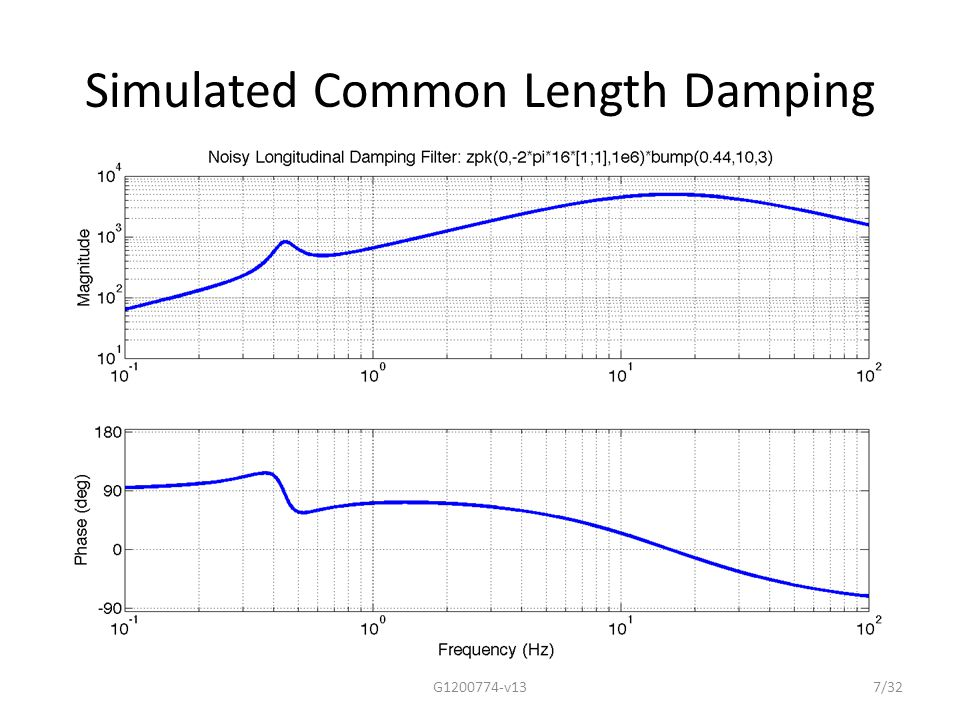 Differential Arm Length Damping 18/32 Top mass damping from cavity control. No OSEMs! G1200774-v13