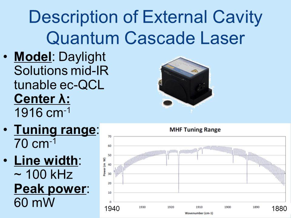 Description of External Cavity Quantum Cascade Laser Model: Daylight Solutions mid-IR tunable ec-QCL Center λ: 1916 cm -1 Tuning range: 70 cm -1 Line