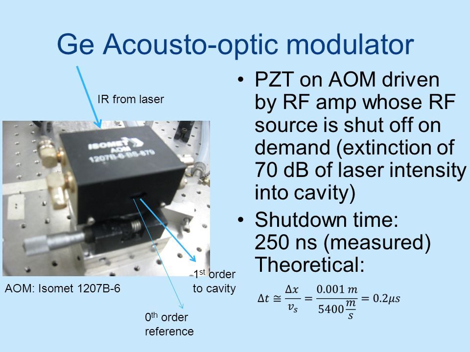 Ge Acousto-optic modulator PZT on AOM driven by RF amp whose RF source is shut off on demand (extinction of 70 dB of laser intensity into cavity) Shut