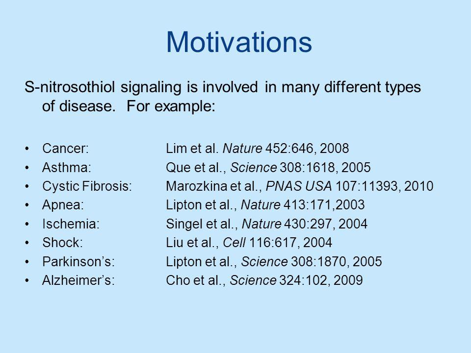 Motivations (continued) Present methods of detecting S- nitrosothiols (i.e.