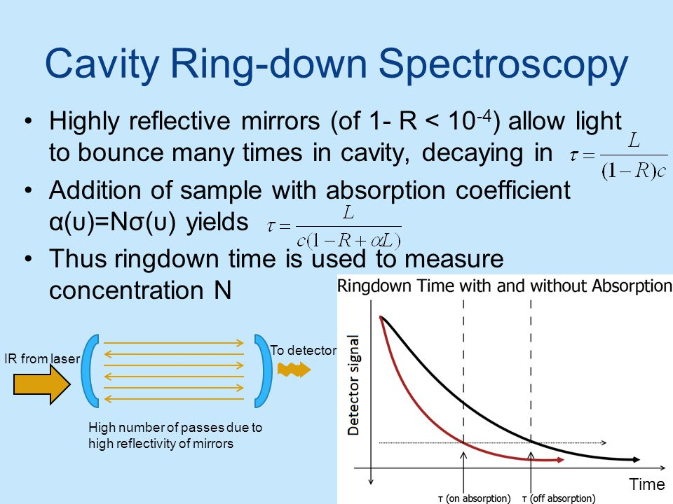 Cavity Ring-down Spectroscopy Highly reflective mirrors (of 1- R < 10 -4 ) allow light to bounce many times in cavity, decaying in Addition of sample