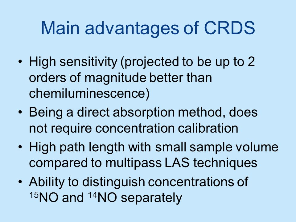 Schematic of cw-CRDS instrument