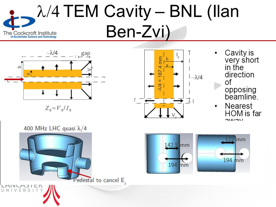  TEM Cavity – BNL (Ilan Ben-Zvi) Cavity is very short in the direction of opposing beamline.