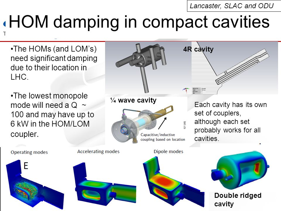 HOM damping in compact cavities The HOMs (and LOM's) need significant damping due to their location in LHC.