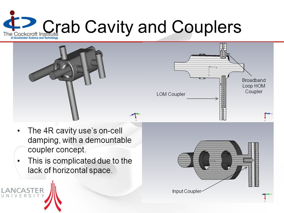 Crab Cavity and Couplers The 4R cavity use's on-cell damping, with a demountable coupler concept.