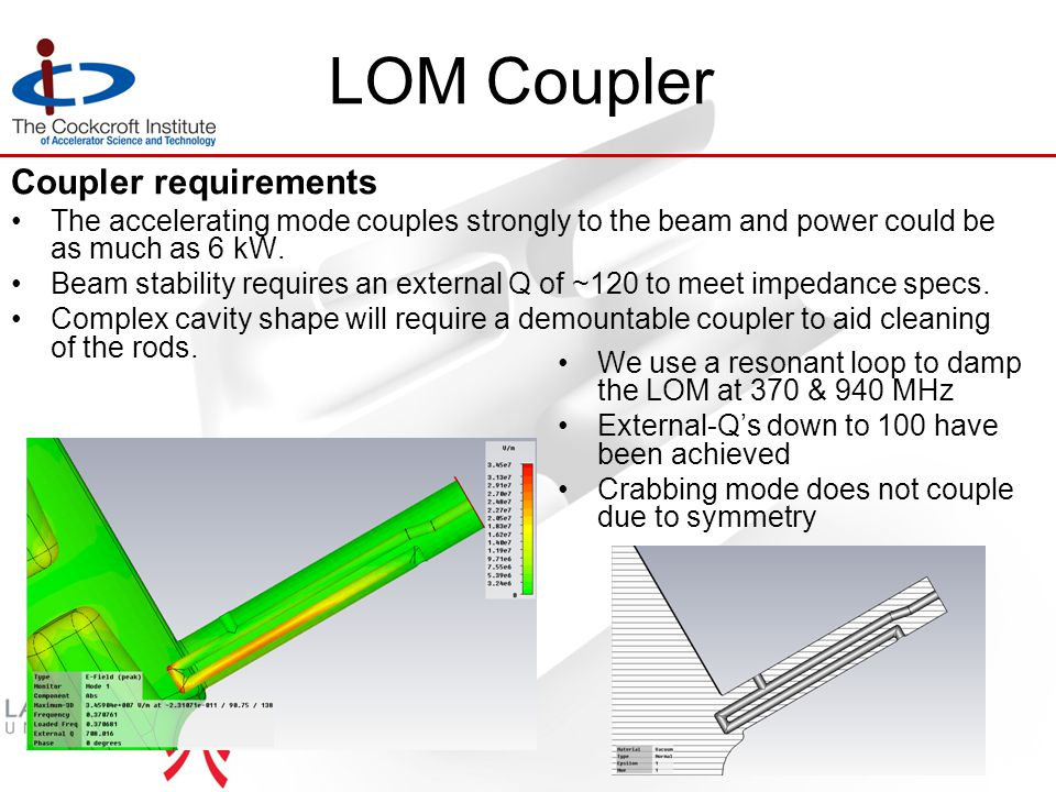 LOM Coupler Coupler requirements The accelerating mode couples strongly to the beam and power could be as much as 6 kW.
