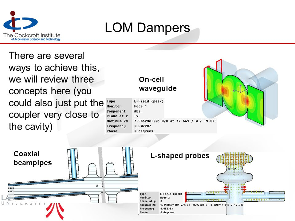 LOM Dampers There are several ways to achieve this, we will review three concepts here (you could also just put the coupler very close to the cavity) L-shaped probes Coaxial beampipes On-cell waveguide
