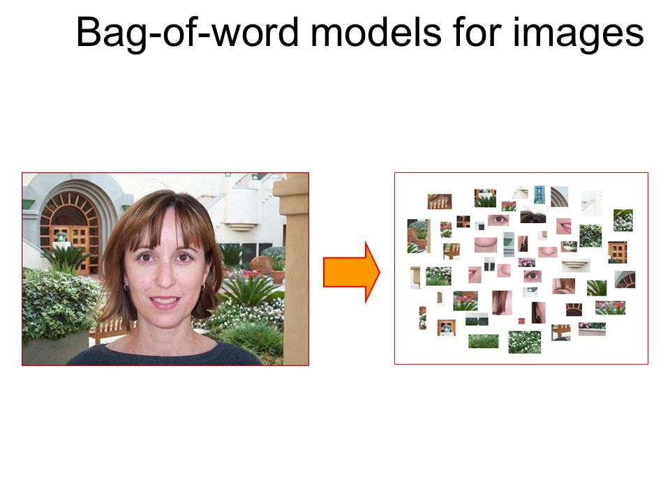Bag-of-word models for images Csurka et al. (2004), Willamowski et al.