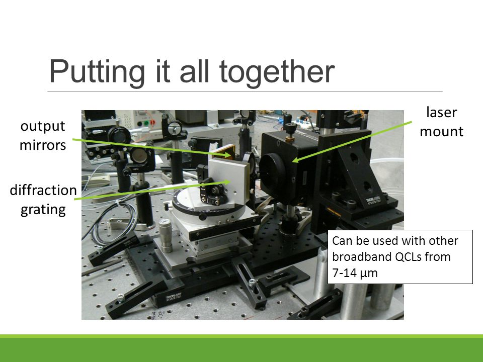 Putting it all together laser mount diffraction grating output mirrors Can be used with other broadband QCLs from 7-14 µm