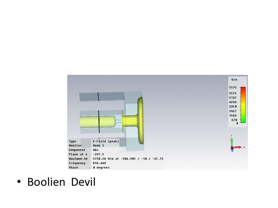 Boolien Devil