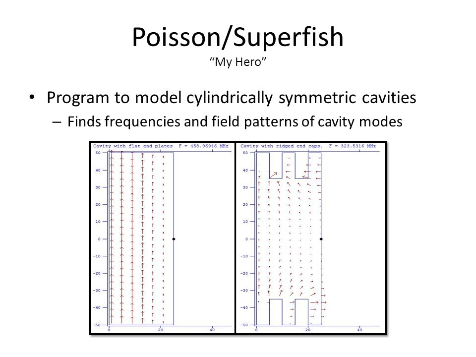 Poisson/Superfish My Hero Program to model cylindrically symmetric cavities – Finds frequencies and field patterns of cavity modes