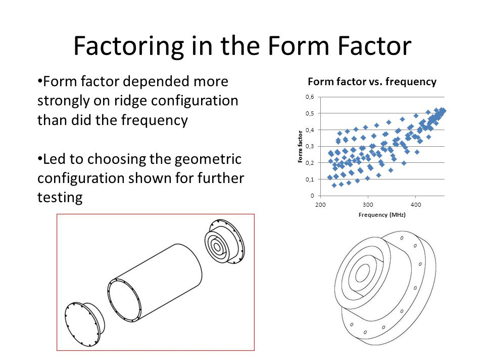 Factoring in the Form Factor Form factor depended more strongly on ridge configuration than did the frequency Led to choosing the geometric configuration shown for further testing