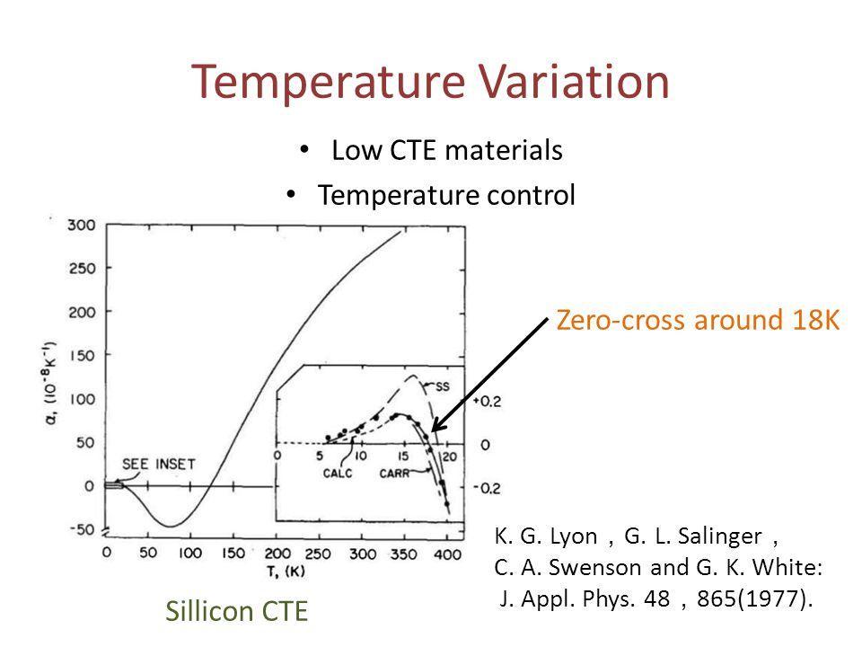 Temperature Variation Low CTE materials Temperature control Sillicon CTE Zero-cross around 18K K.