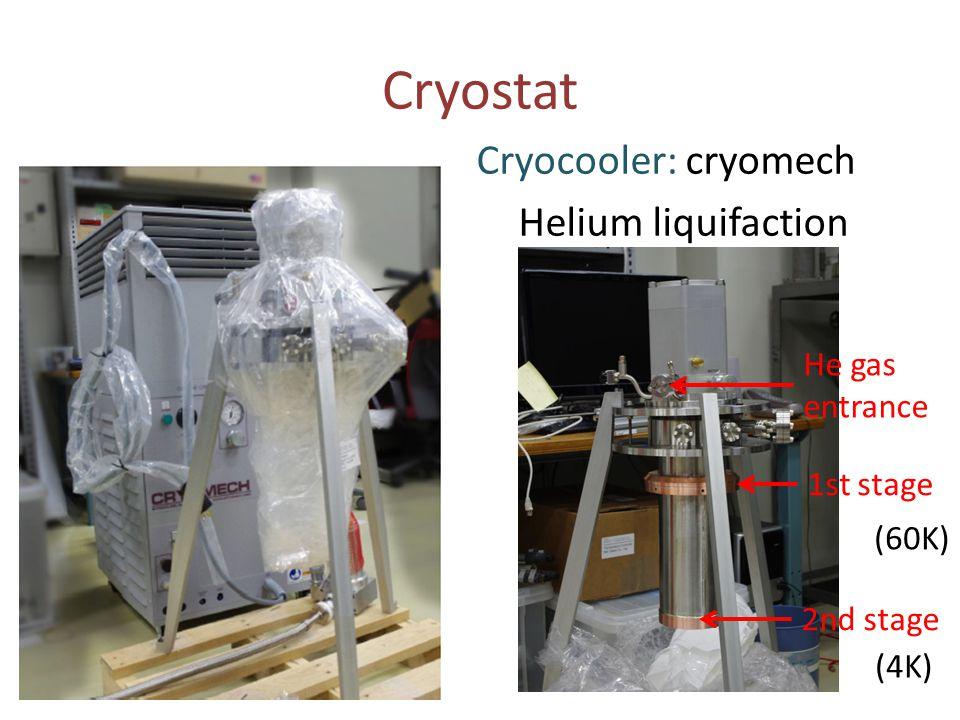 Cryostat Cryocooler: cryomech Helium liquifaction 1st stage 2nd stage (4K) (60K) He gas entrance