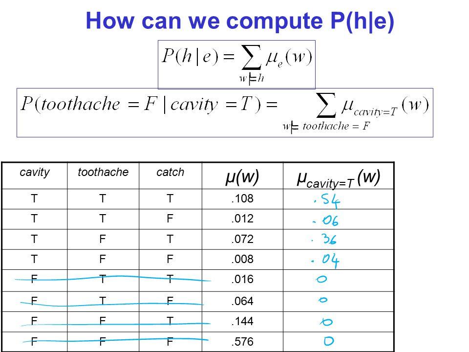 How can we compute P(h|e) cavitytoothachecatch µ(w)µ cavity=T (w) TTT.108 TTF.012 TFT.072 TFF.008 FTT.016 FTF.064 FFT.144 FFF.576
