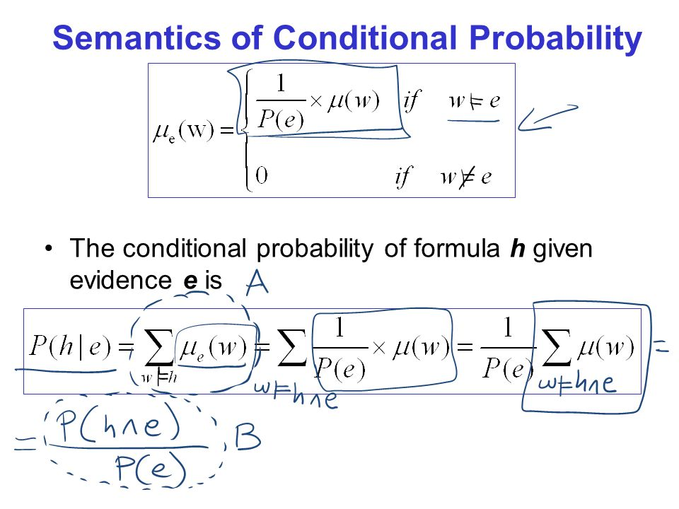 Semantics of Conditional Probability The conditional probability of formula h given evidence e is