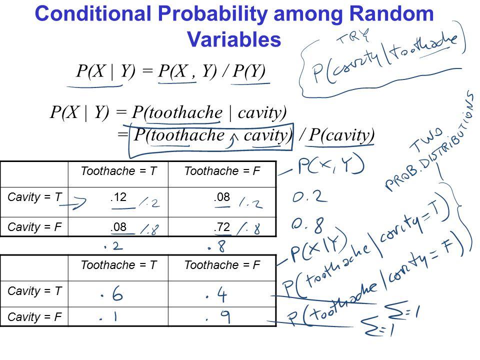 Conditional Probability among Random Variables P(X | Y) = P(toothache | cavity) = P(toothache  cavity) / P(cavity) Toothache = TToothache = F Cavity = T.12.08 Cavity = F.08.72 Toothache = TToothache = F Cavity = T Cavity = F P(X | Y) = P(X, Y) / P(Y)