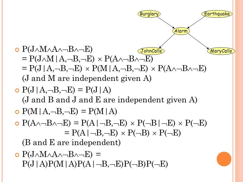 P(J  M  A  B  E) = P(J  M|A,  B,  E)  P(A  B  E) = P(J|A,  B,  E)  P(M|A,  B,  E)  P(A  B  E) (J and M are independent given A) P(J|A,  B,  E) = P(J|A) (J and B and J and E are independent given A) P(M|A,  B,  E) = P(M|A) P(A  B  E) = P(A|  B,  E)  P(  B|  E)  P(  E) = P(A|  B,  E)  P(  B)  P(  E) (B and E are independent) P(J  M  A  B  E) = P(J|A)P(M|A)P(A|  B,  E)P(  B)P(  E) BurglaryEarthquake Alarm MaryCallsJohnCalls