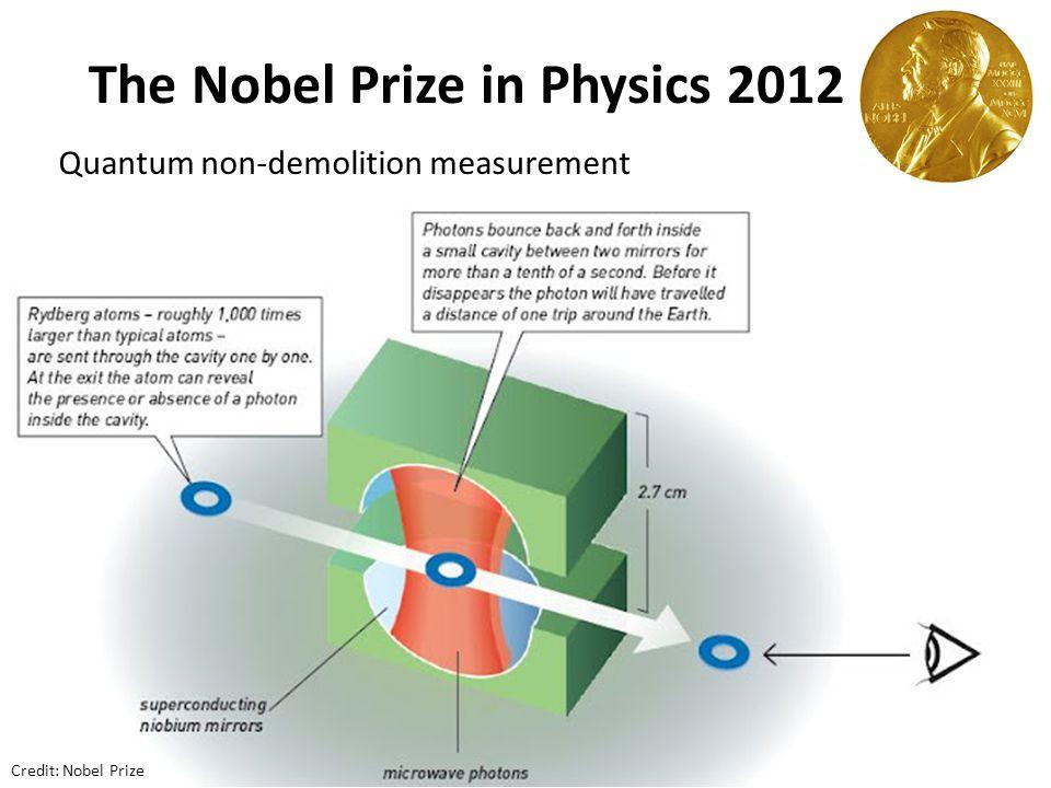 Enrico Fermi 1901 (Rzym) – Chicago (1954) Nobel Prize 1938