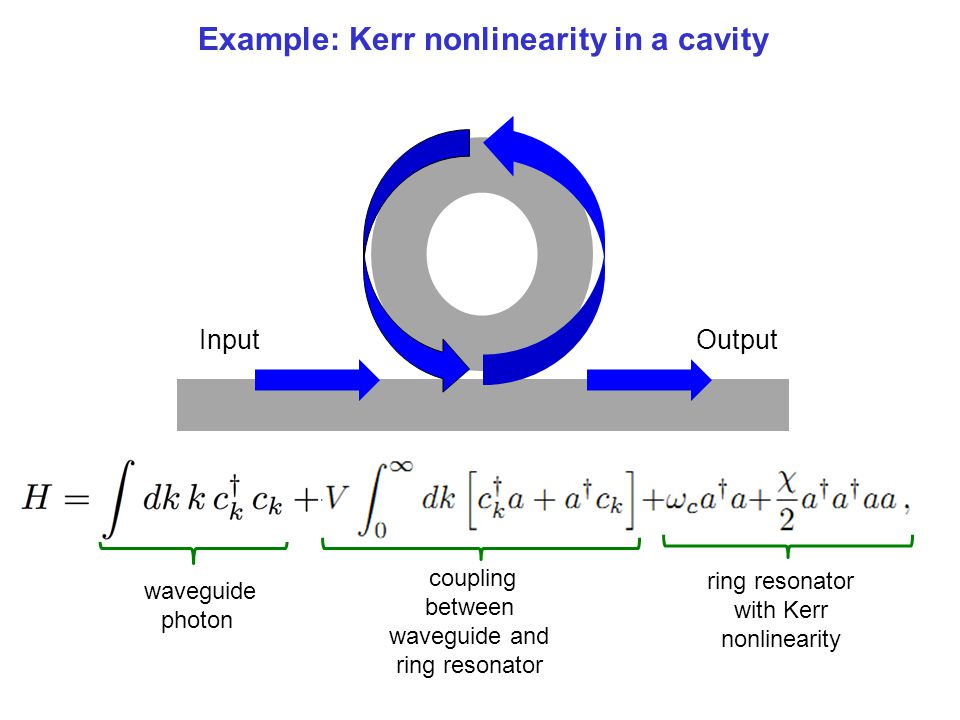 An example: Kerr nonlinearity InputOutput waveguide photon coupling between waveguide and ring resonator ring resonator with Kerr nonlinearity Example