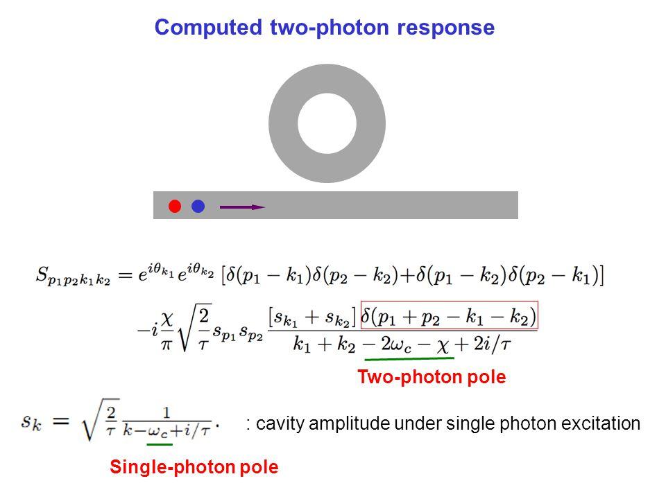 Two-Photon S-matrix Computed two-photon response : cavity amplitude under single photon excitation Two-photon pole Single-photon pole