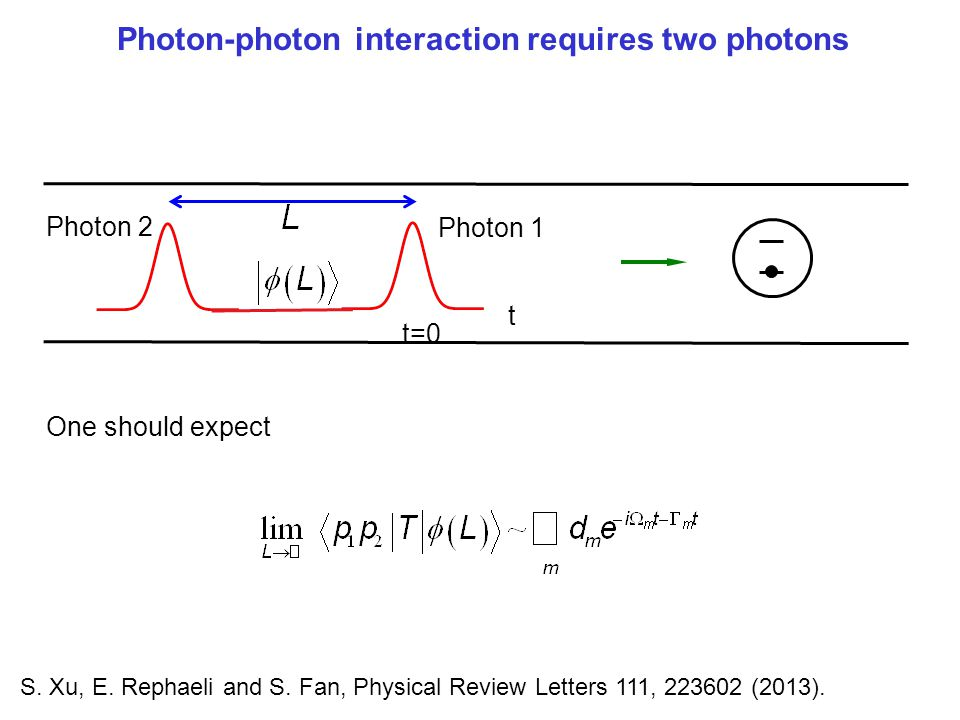 Heuristic argument of the form of the two-photon S-matrix One should expect S. Xu, E. Rephaeli and S. Fan, Physical Review Letters 111, 223602 (2013).