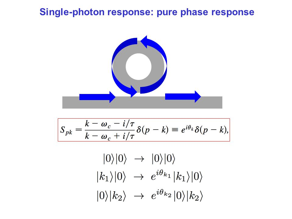 Single-Photon Transport Single-photon response: pure phase response