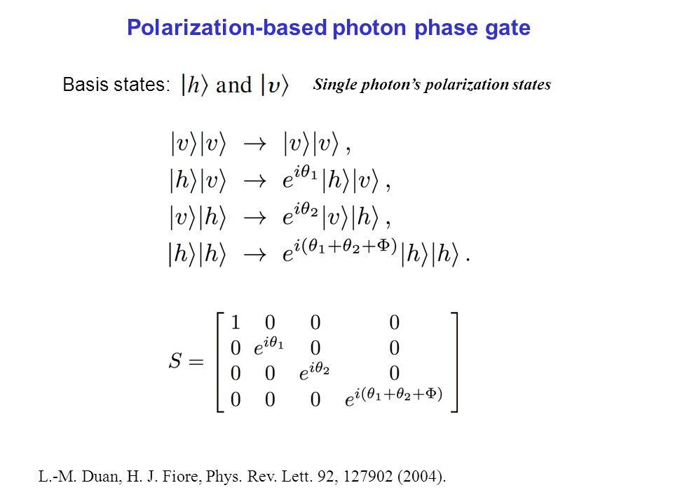 Basis states: Single photon's polarization states Polarization-based photon phase gate L.-M. Duan, H. J. Fiore, Phys. Rev. Lett. 92, 127902 (2004).