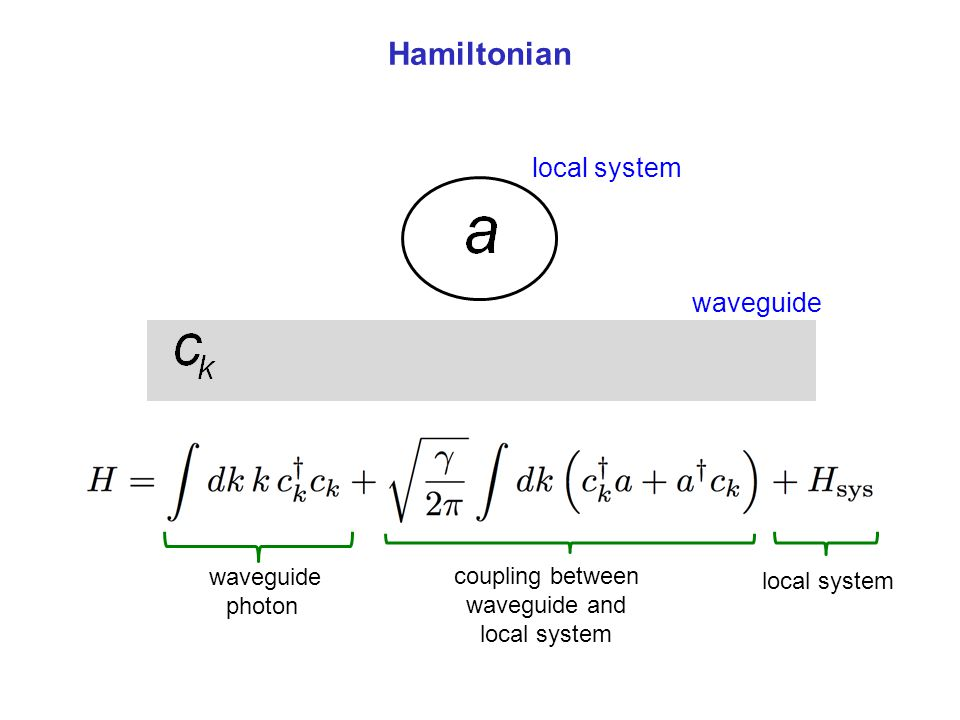 Hamiltonian waveguide local system waveguide photon local system coupling between waveguide and local system