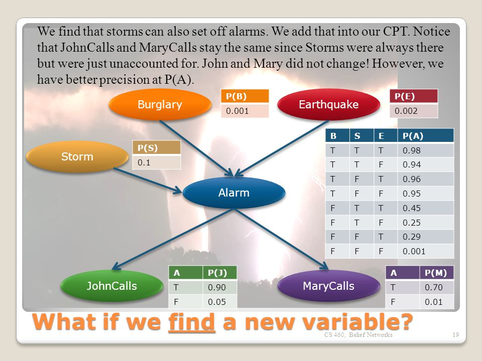 What if we find a new variable.