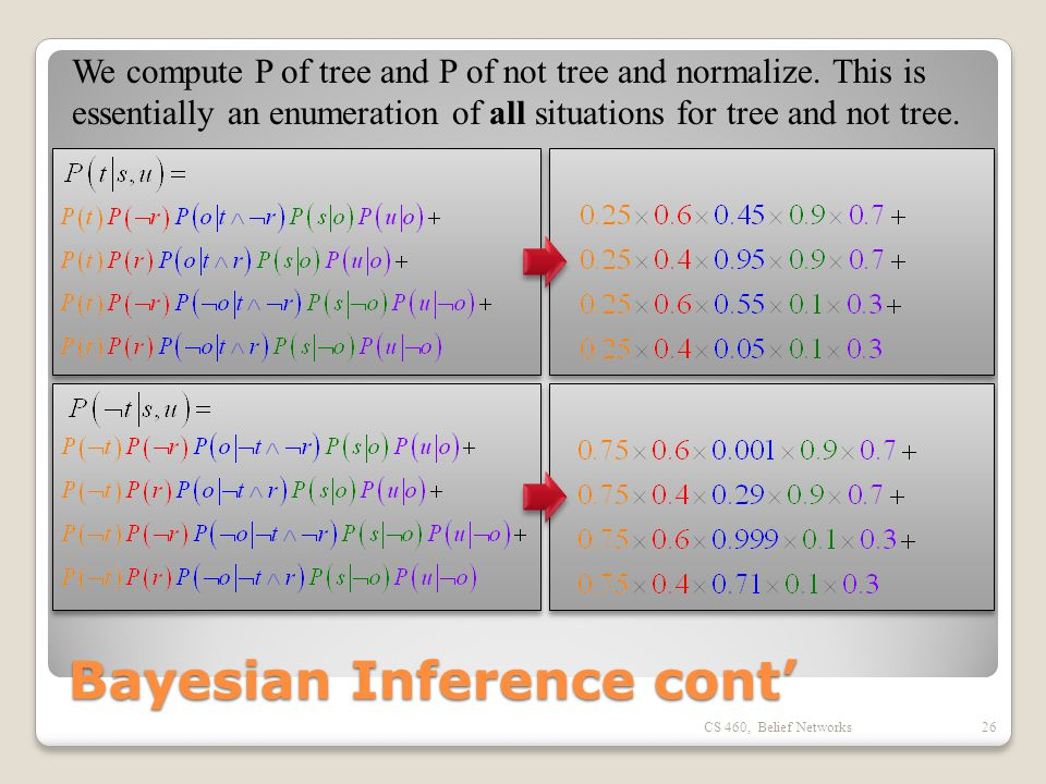 Bayesian Inference cont' CS 460, Belief Networks26 We compute P of tree and P of not tree and normalize.